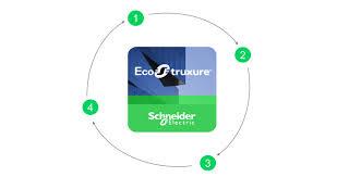 schneider electric logo operational maintenance with ecostruxure facility expert