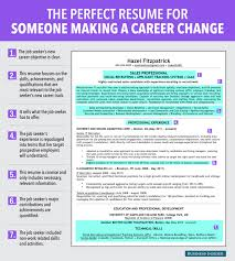 career change resume ideal resume for someone a career change business insider