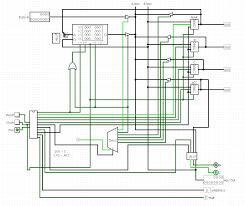 lab7arch2014 u003c main u003c twiki