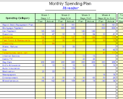 Financial Spreadsheet Budgeting Personal Finance List Of Free Excel Spreadsheet That