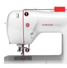 singer curvy 8763 electronic sewing machine joann