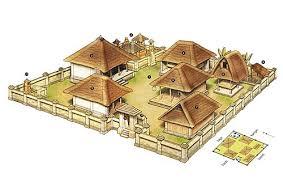 balinese traditional house wikipedia