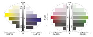 types of red colors color types