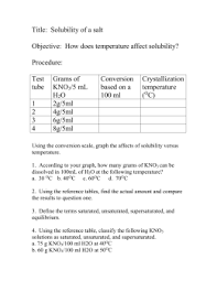 solubility graphs ch 23
