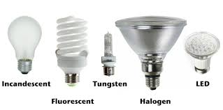 what is tungsten light light bulbs which is better for indoor lighting