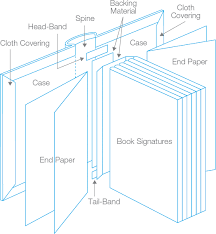 choosing the right binding type designers insights