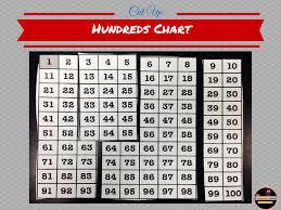 math hundreds chart engaging hundreds chart activities part 2 mr elementary math