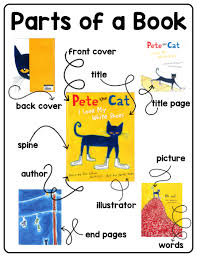 parts of a book cut and paste activity worksheets for kids