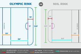 ice ice baby what to expect on the bigger olympic hockey rink
