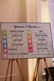Wedding Table Themes Cool Themed Wedding In Bridal Musings Table Plans