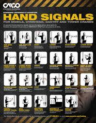 crane hand signals chart uk the best crane 2017