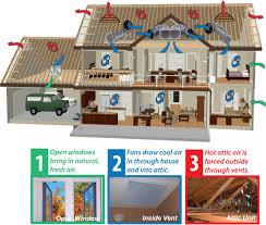 quiet cool attic fan quiet cool attic fan attic ideas