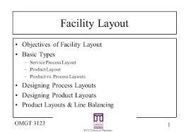 facility layout design jobs facility layout objectives of facility layout basic types ppt