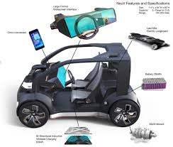 electric vehicles battery honda unveils first electric ride sharing concept car the verge