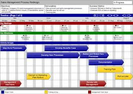 gantt chart in google sheet excel project templates project