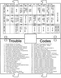 civic u0026 del sol fuse panel printable copies of the fuse diagrams