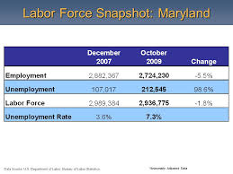 bureau of statistics us labor snapshot maryland data source u s department of