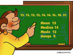 mean median mode range math middle math 6 sp 3 6 sp