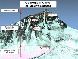 Map Of Everest Geology Of Mount Everest