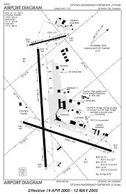 Dulles Terminal Map Ottawa Macdonald Cartier International Airport Wikiwand