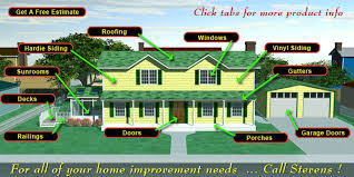 steven alves of home improvement new bedford guide