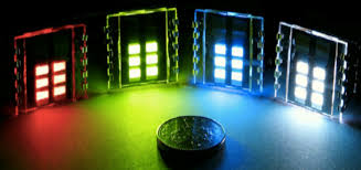 metal halide light color metal halide perovskite phosphors in leds for full color display and