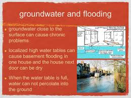 hydrosphere water water everywhere the water cycle ppt download
