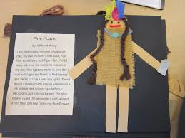 native american writing paper native american characters barcello blogs 2014 2015 mrs in addition to our study of the native american culture we have also integrated our study into literacy during reading we have been focusing on finding