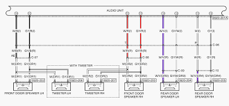 i need the stereo wiring diagram for a 2008 mazda 3 hatchback
