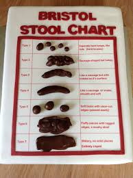 Halloween Chocolate Cake Recipe Bristol Stool Chart Cake For Nurses By Jojocupcakes Co Uk