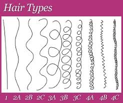what is kanekalon hair types chart senegalese twists 101