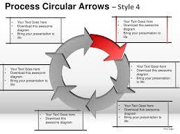 process planning steps smart arts circular arrows 4 powerpoint presen u2026