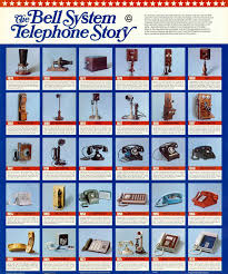 history of telephone 1976 telephone story poster jpg bell system at t old phones