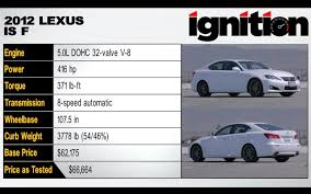 lexus isf limited slip differential 2012 lexus is f proves toyota has a fun side on latest ignition
