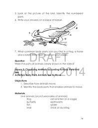 k to 12 grade 3 learner u0027s material in science