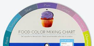 food coloring mixing chart 28 images food color mixing chart