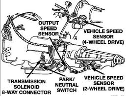2006 dodge dakota transmission solved i a 1998 dodge dakota 3 9 sport that need ect fixya