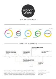 ui design cv pin by ming hsuan lee on map design pinterest cv exles