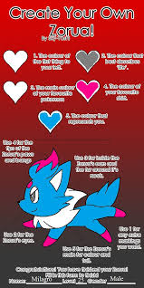 Make Your Own Meme Poster - create your own zorua meme by sky yoshi d4hxxgn by music229luv on