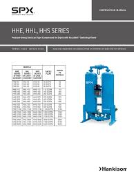manual ingles secadores hhe hhl hhs series direct current relay
