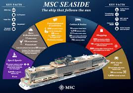 Seaside House Plans by Charming Biggest House Plans 10 Msc Seaside Key Facts Jpg