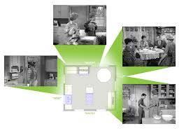 Ultimate Kitchen Floor Plans by Retro Tv Kitchen Leave It To Beaver