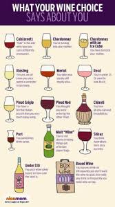 what your drink says about your personality what wine do you drink turbine cowboy