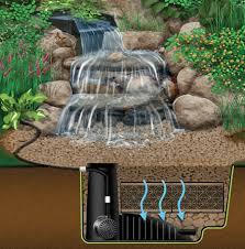 Garden Waterfall Ideas Waterfall Designs Attractivepool Gardening Design