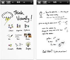 inkflow a good ipad app to create visual sketches educational