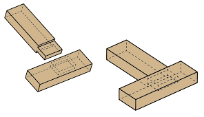 Types Of Wooden Joints Pdf by Mortise And Tenon Woodworking Joints
