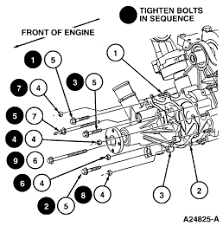 3 8 v6 mustang engine how do i remove the water on the 3 8liter v6 motor in the mustang