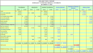 worksheet with beginning retained earnings