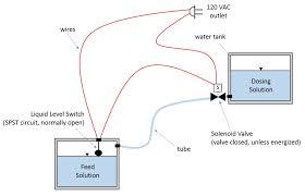switches liquid level switch and solenoid valve circuit