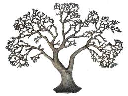 tree of meaning tree of family tree of